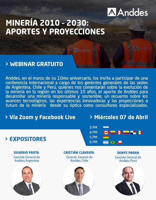 Minería 2010 – 2030: Aportes y proyecciones